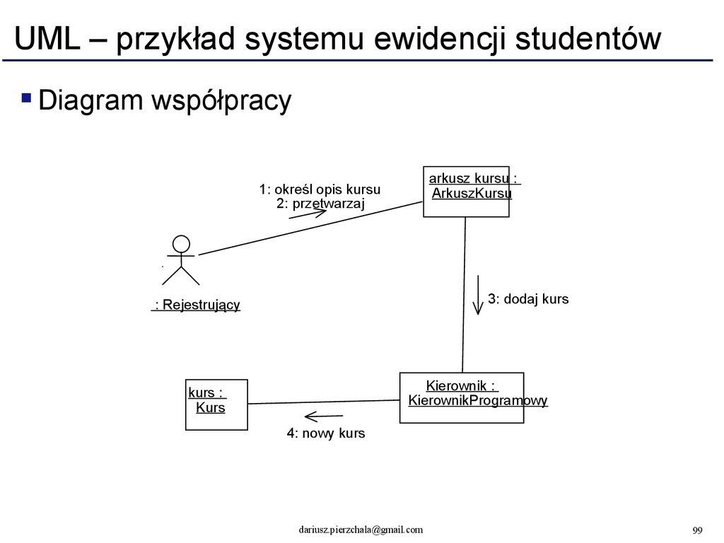 Zaawansowane metody programowania obiektowego uml przykad systemu ewidencji studentw ccuart Image collections