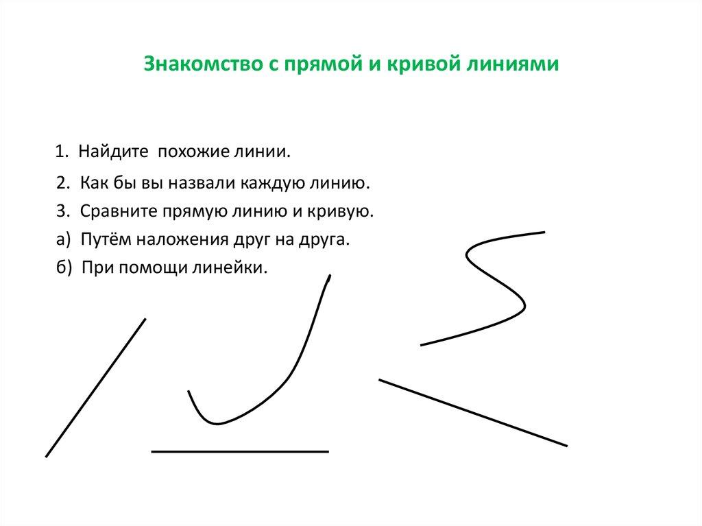 с метод линией знакомства