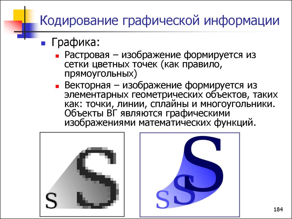 кодирование графической информации картинки вотчкар рой