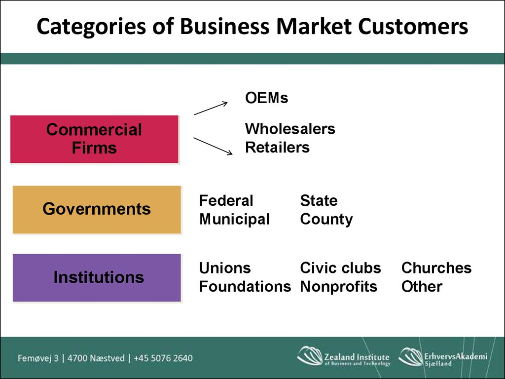 Categories of Business Market Customers