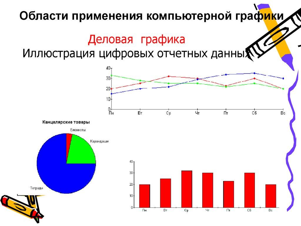 кратко компьютерной графики сферы применения