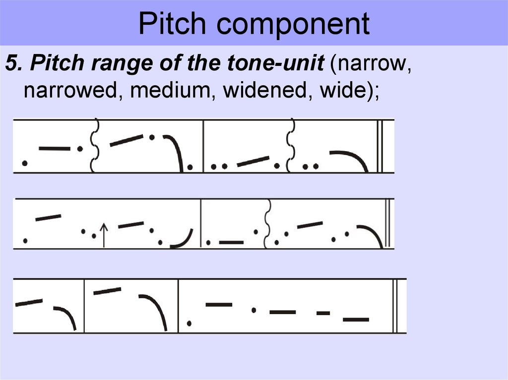 Pitch component