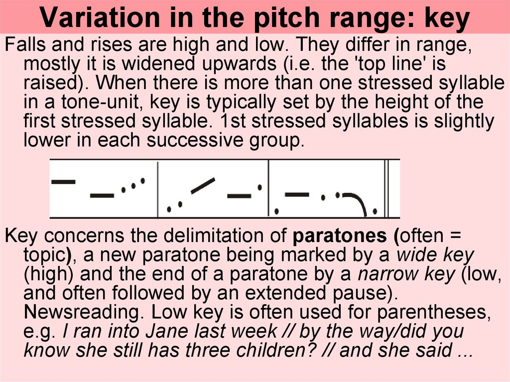 Variation in the pitch range: key