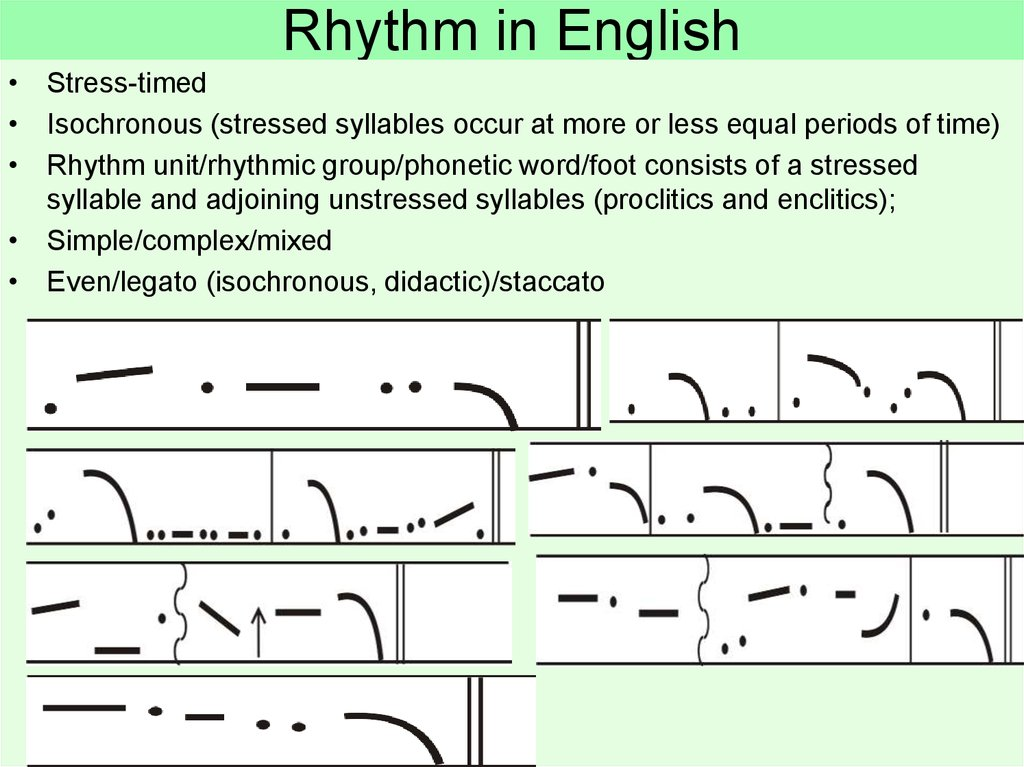 Rhythm in English