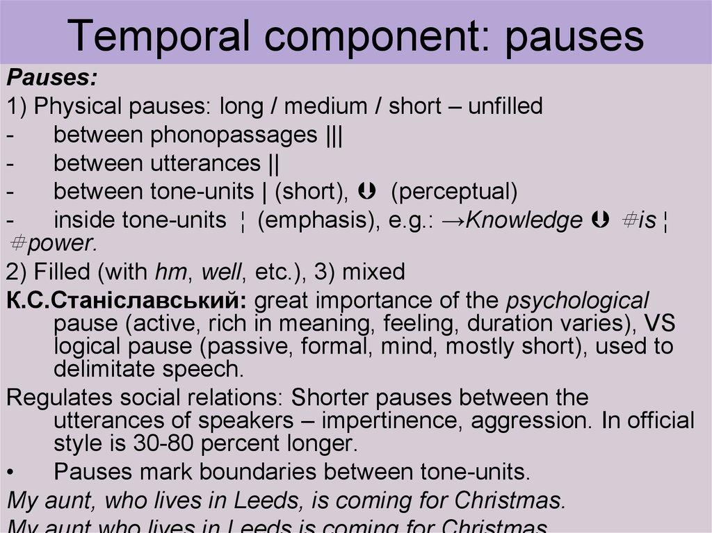 Temporal component: pauses