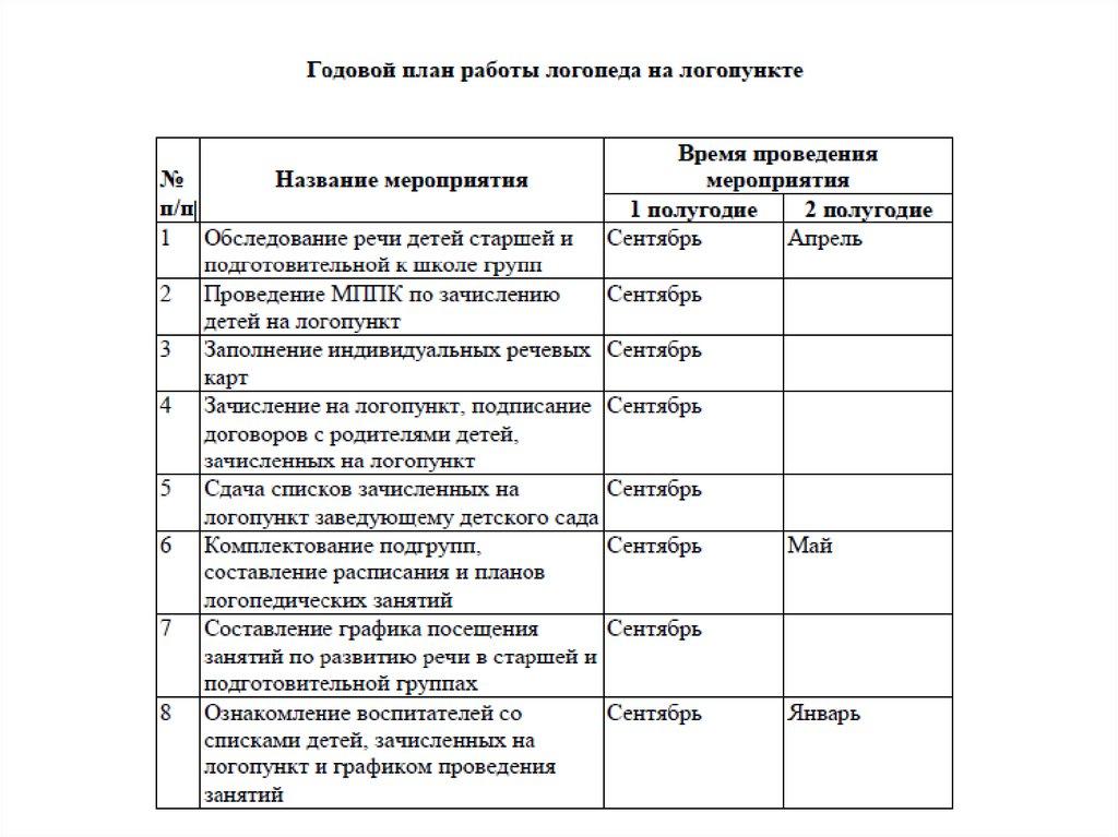 Как получить вид на жительство в грузии гражданину россии