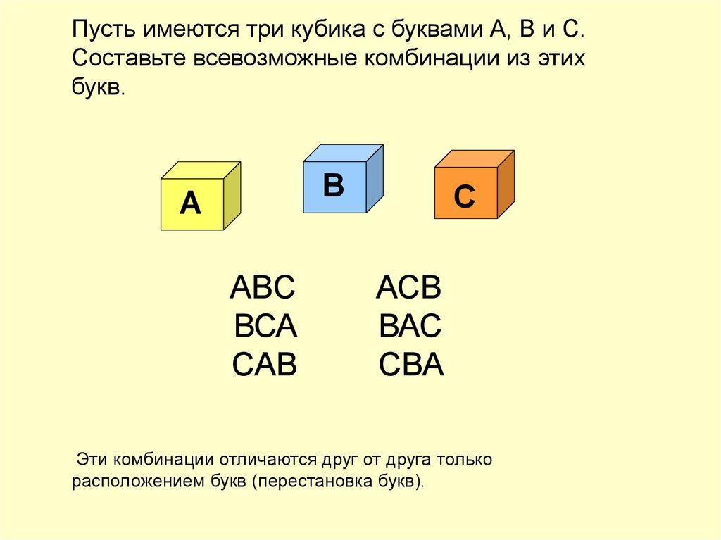 Комбинаторика сочетания решение задач бюджет денежных средств решение задач