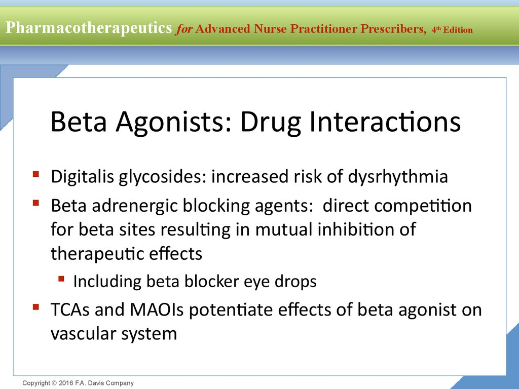 Beta Agonists: Drug Interactions