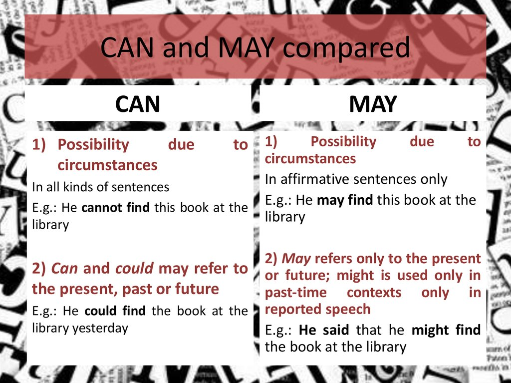 CAN and MAY compared