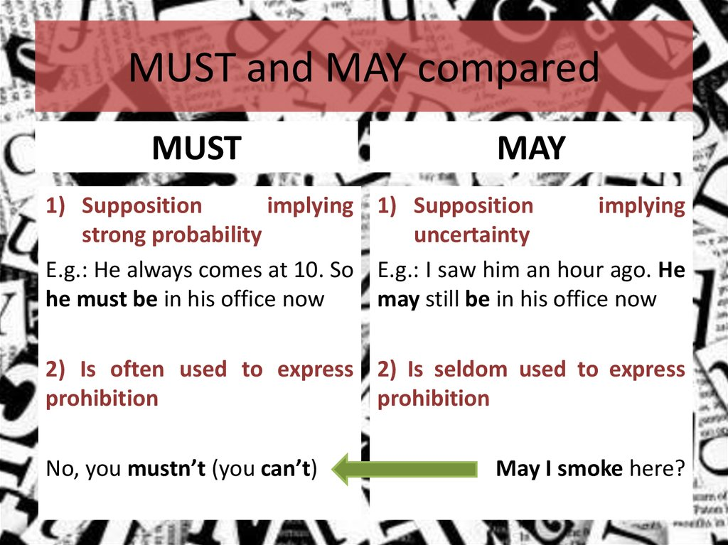 MUST and MAY compared