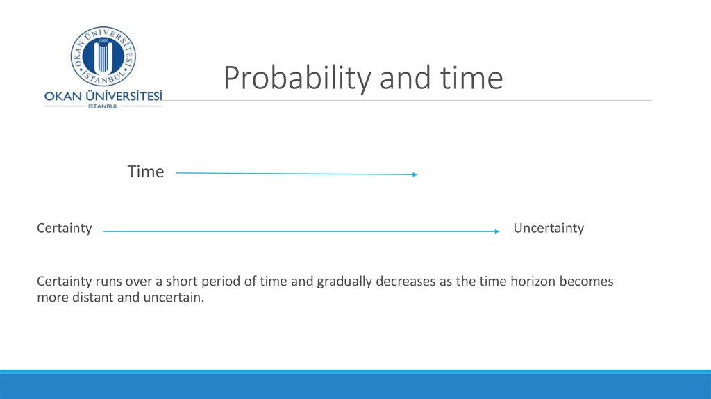 Probability and time