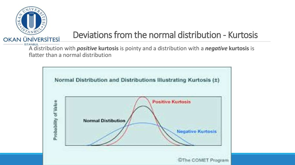 Deviations from the normal distribution - Kurtosis