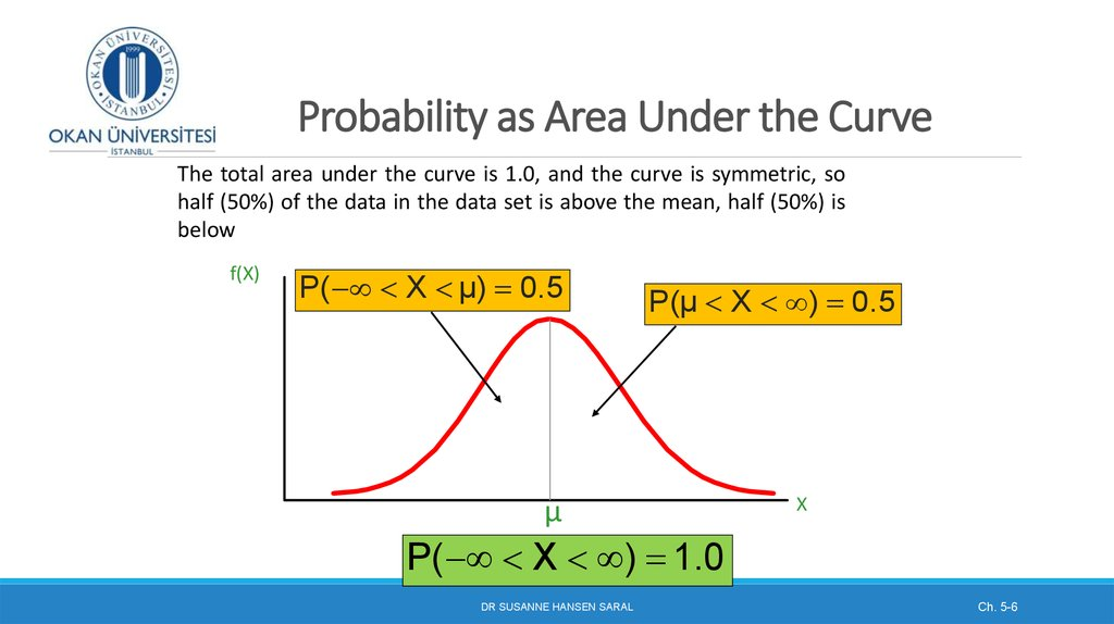 Probability as Area Under the Curve