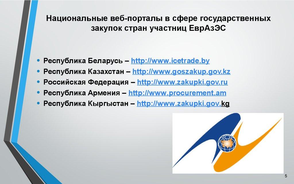 Система государственных закупок в Республике Беларусь и  Цель работы Объект исследования Национальные веб порталы в сфере государственных закупок стран участниц ЕврАзЭС