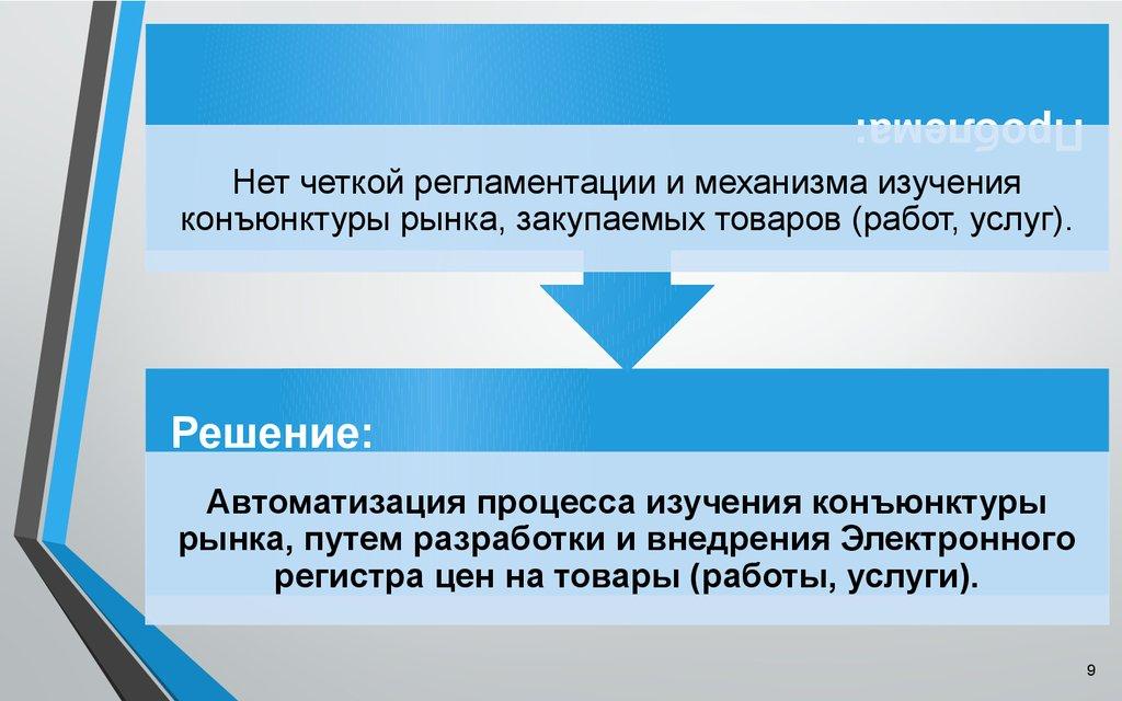 Система государственных закупок в Республике Беларусь и  Решение Автоматизация процесса изучения конъюнктуры рынка путем разработки и внедрения Электронного регистра цен на товары работы услуги
