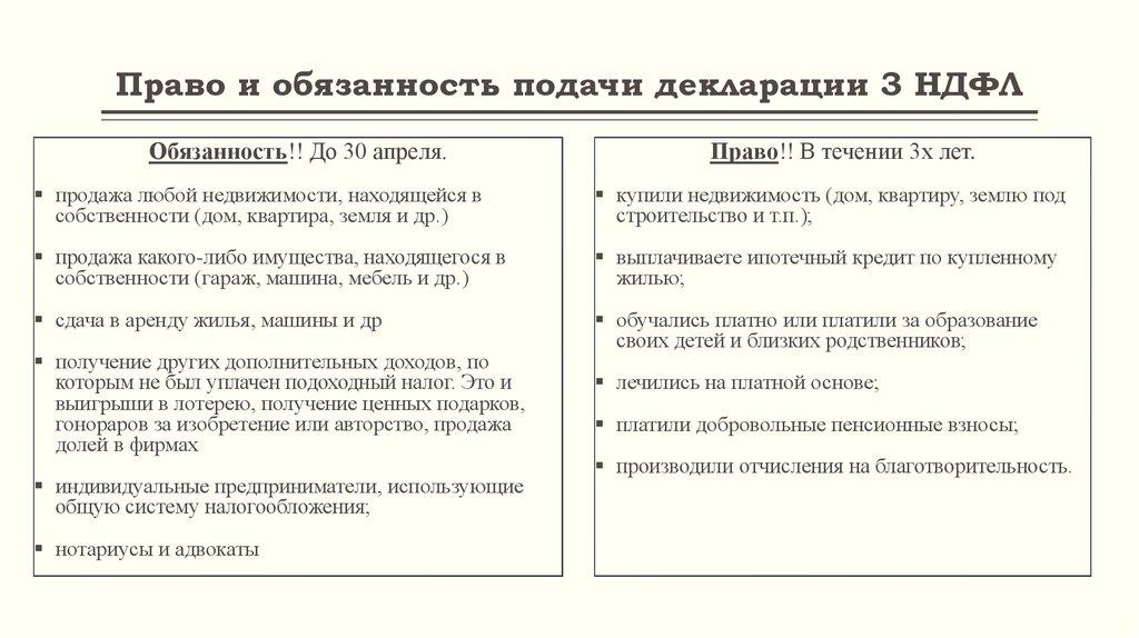 Сумма штрафа за несвоевременную подачу декларации 3 ндфл информация о ооо центр регистрации