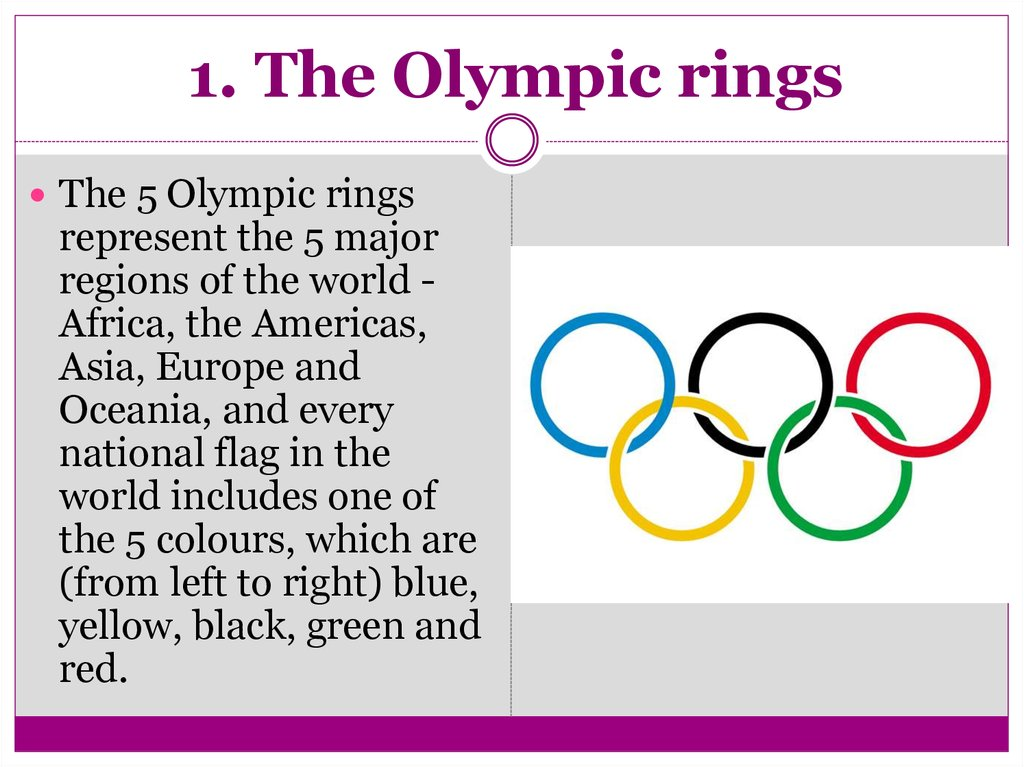 1. The Olympic rings