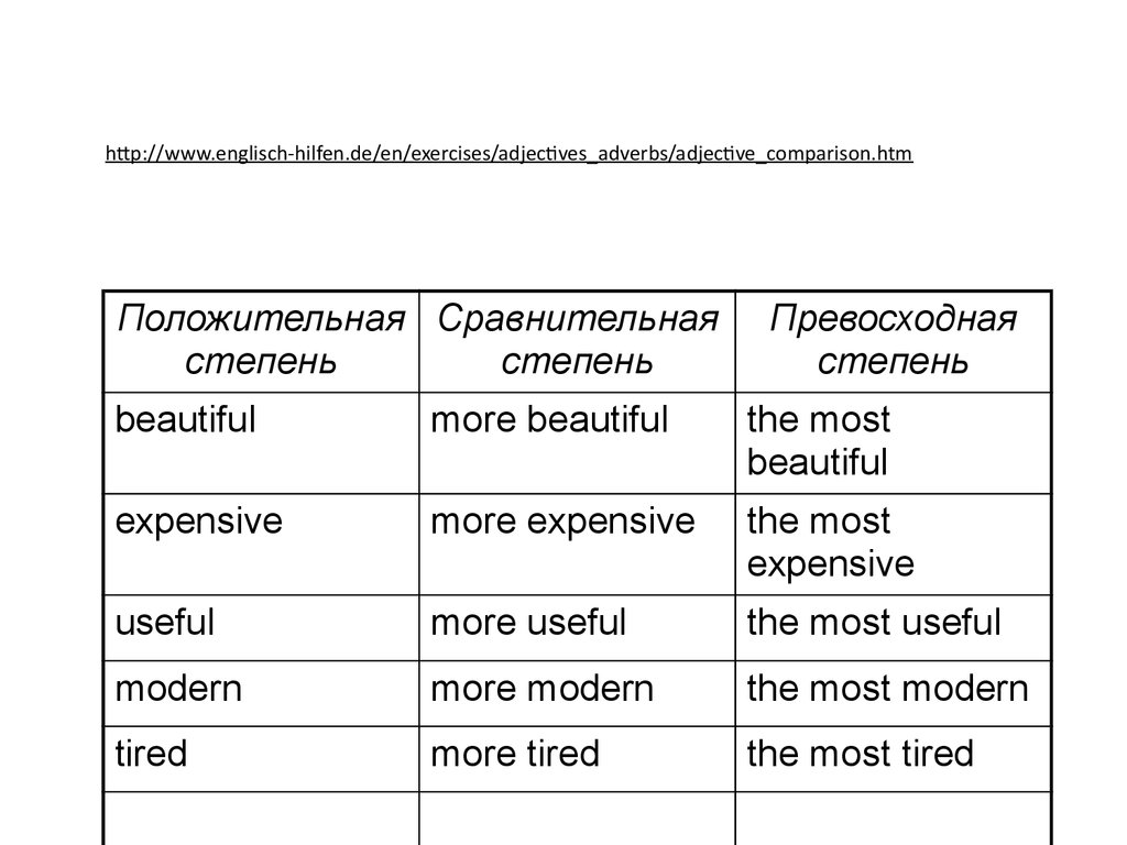 http://www.englisch-hilfen.de/en/exercises/adjectives_adverbs/adjective_comparison.htm