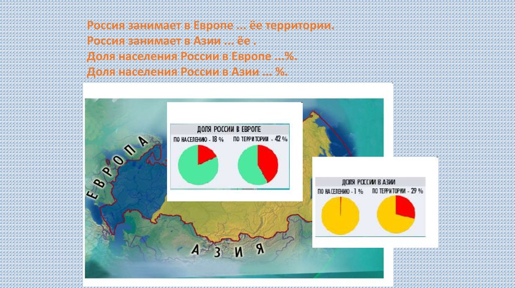 по населению россия занимает в мире автосалон в москва кредит без первоначального