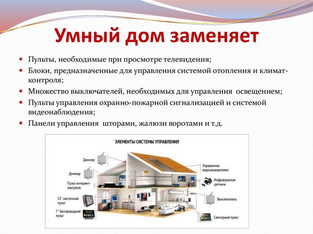 Умные дома в России почему одним недоступны а другим не нужны — Будущее на