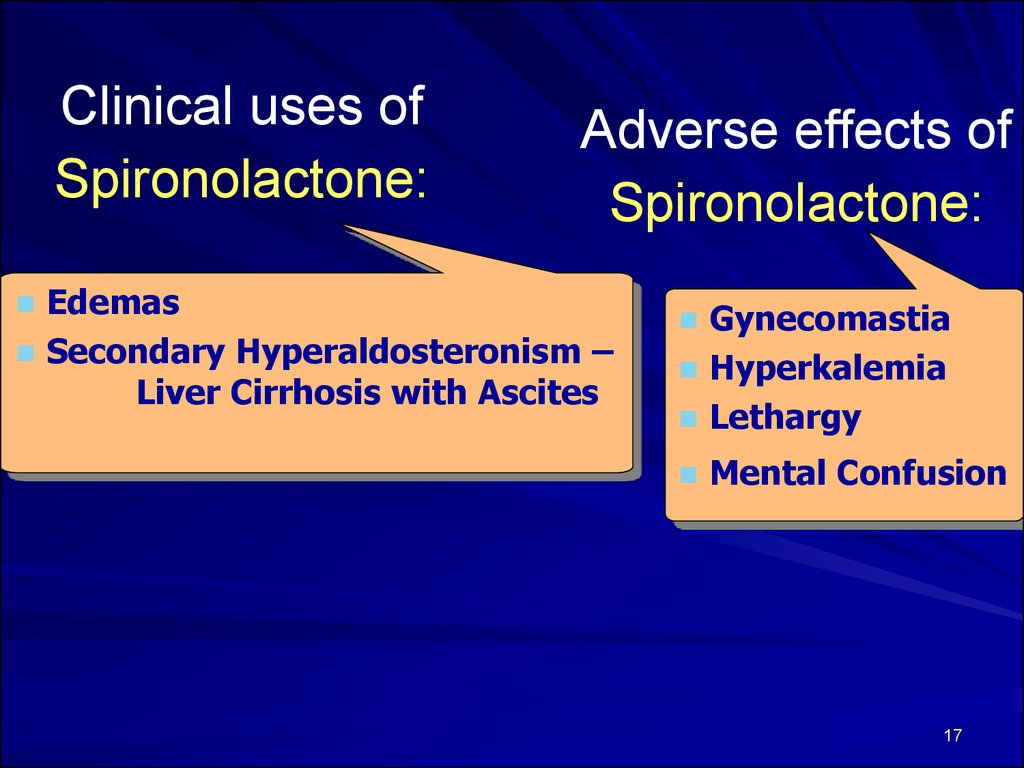 Clinical uses of Spironolactone: