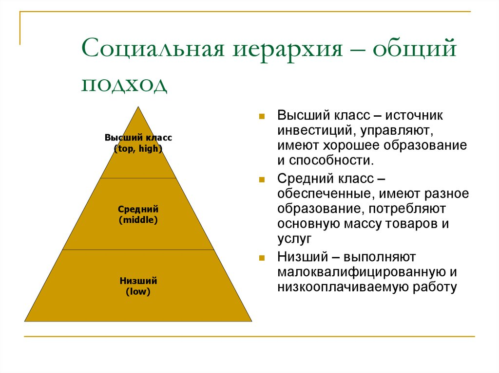 social hierarchy Social class in the united states is a controversial issue, having many competing definitions, models, and even disagreements over its very existence many americans believe that in the country there are just three classes: the american rich the american middle class the american poor.