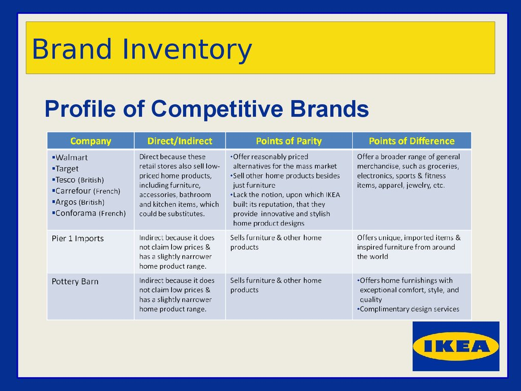 a study of ikeas product design and pricing strategy essay Value chain ikea case study 8 source: thetimes100couk, 2010 ikea case study 9 international strategy if a firm uses a strategy through which goods and services are sold outside its domestic market it is known as an international strategy.