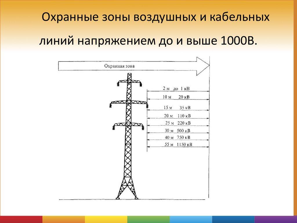Электробезопасность 35 кв приказ назначения постоянно действующей комиссии по электробезопасности