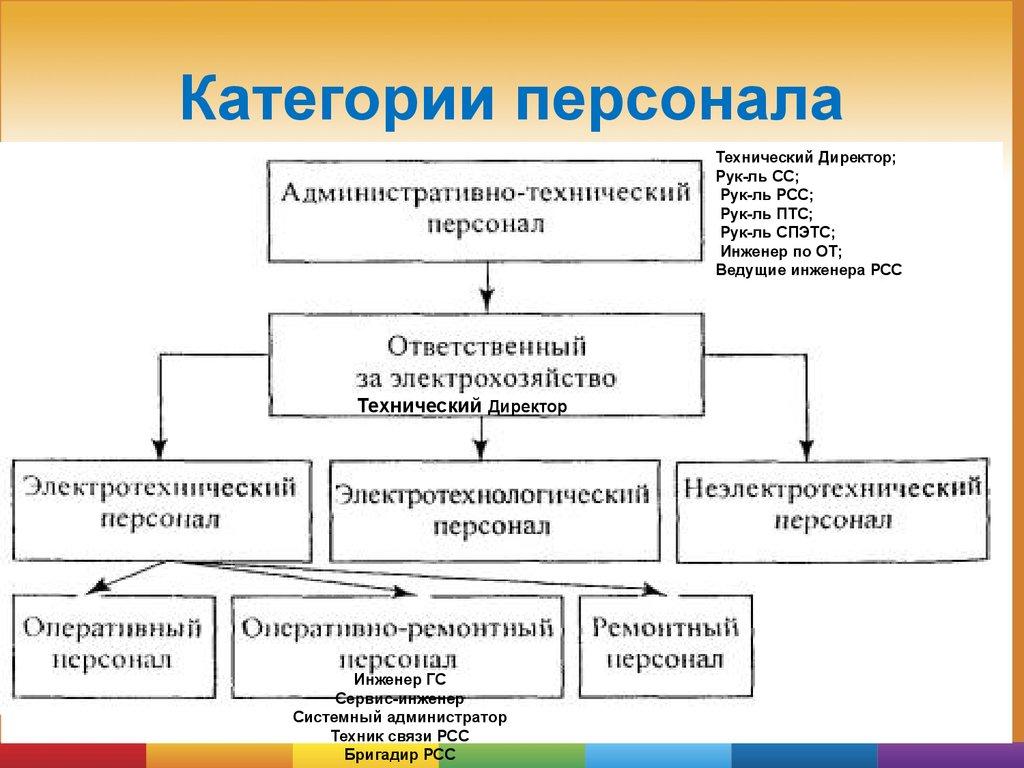 Точность определения площади земельного участка