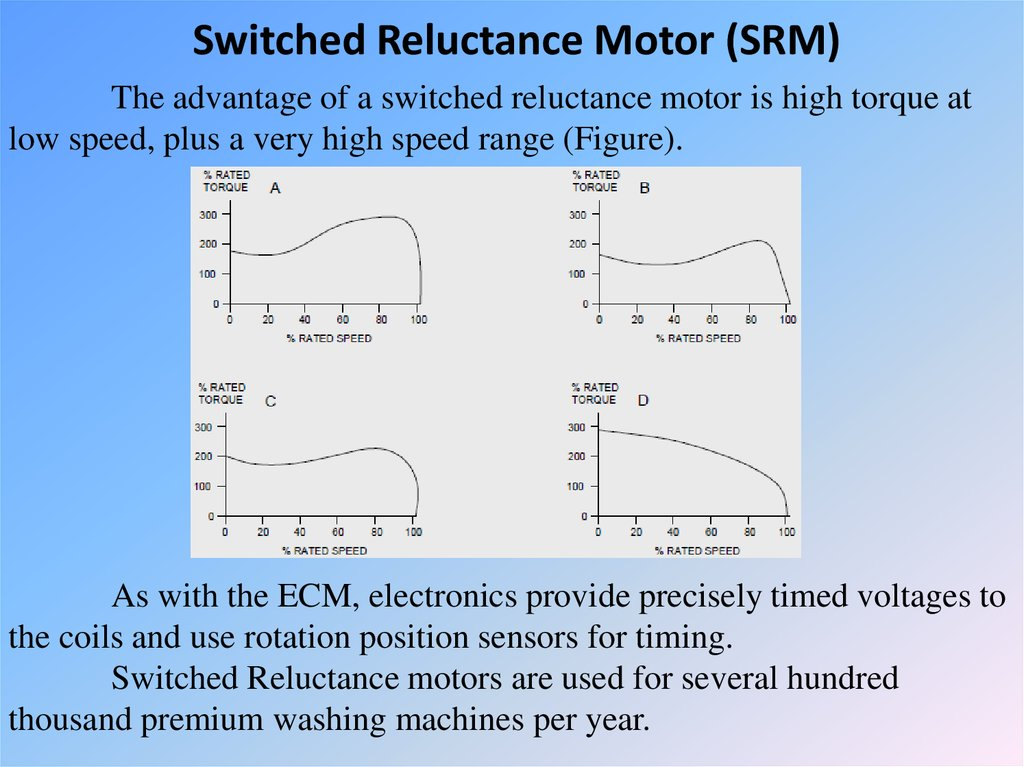 alternating current and figure
