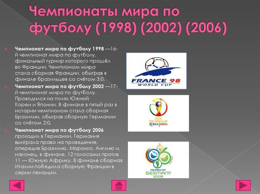 Чемпионат мира по футболу история россии