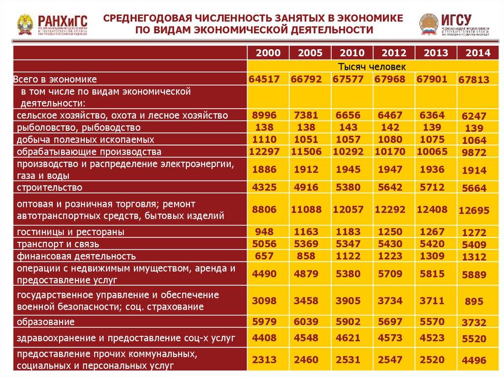 кредитная карта тинькофф банк условия кредита