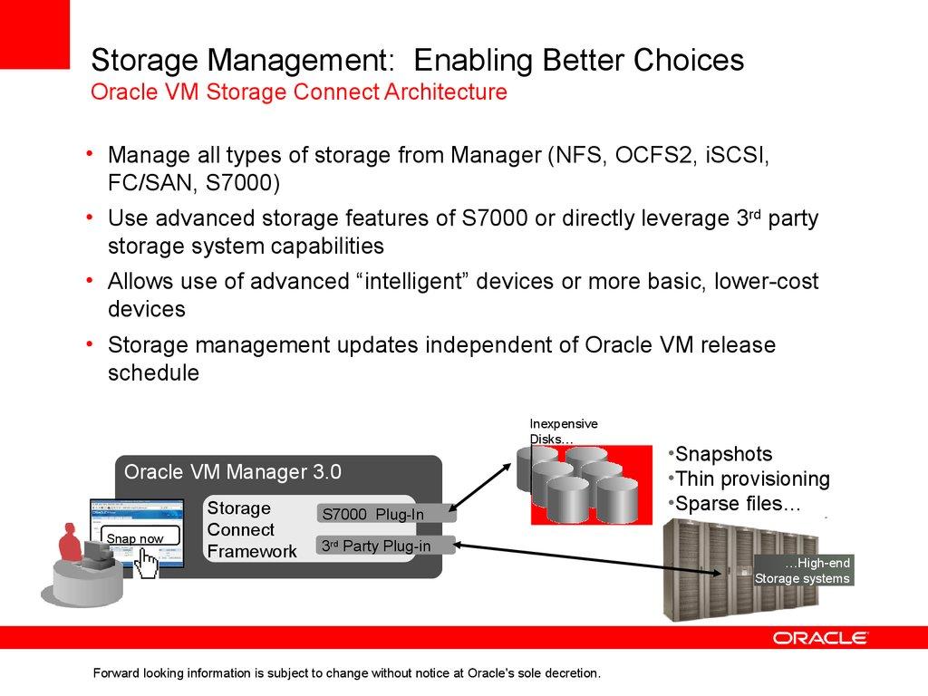 Virtualization management strategy  Oracle - презентация онлайн