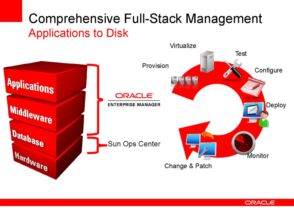 oracle vm templates images free templates ideas