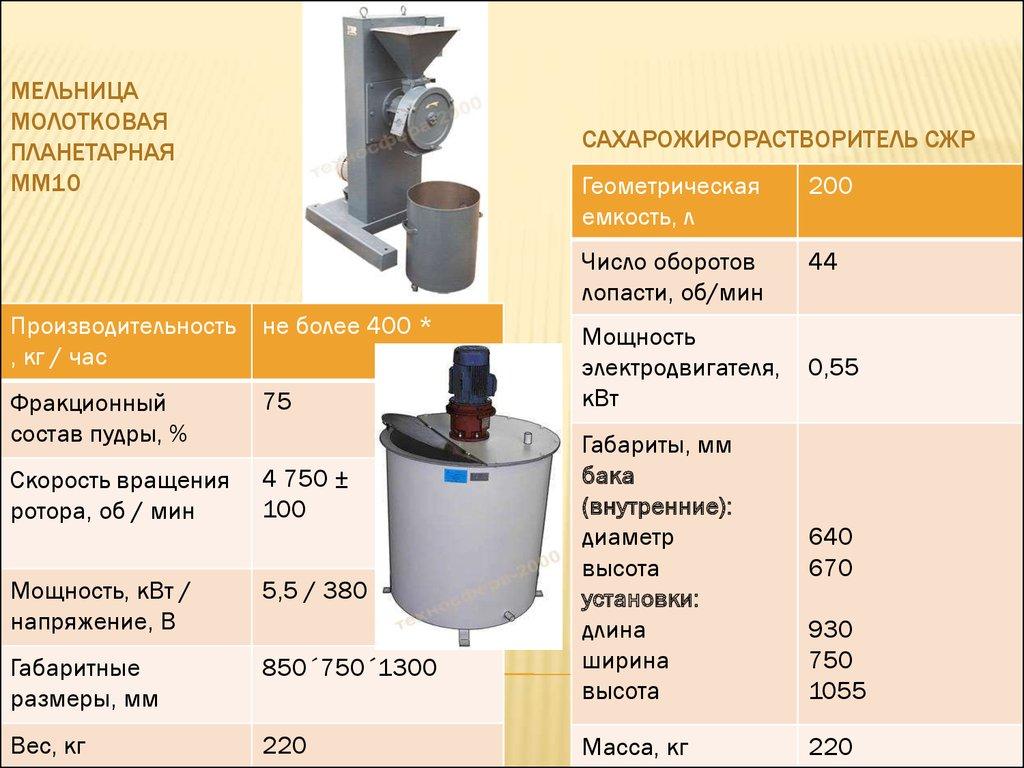 """Отчет по практике в кондитерской фирме ООО """"Карон"""" презентация  7"""
