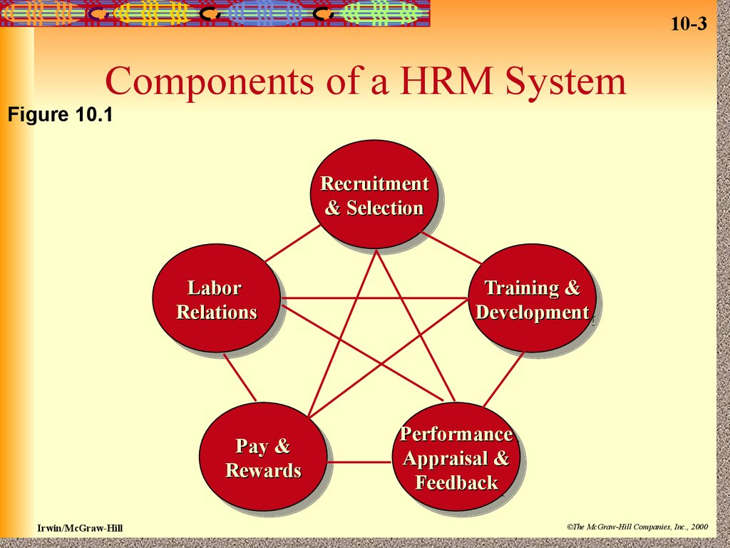 human resource management works well in theory but not in practice essay The integration between the management of human resources and psychology is  arguably the prime factor delineating hrm theory and practice from its more   employees without these skills will not perform effectively, and your own   someone has to administer the test properly and have the ability to interpret the  results.