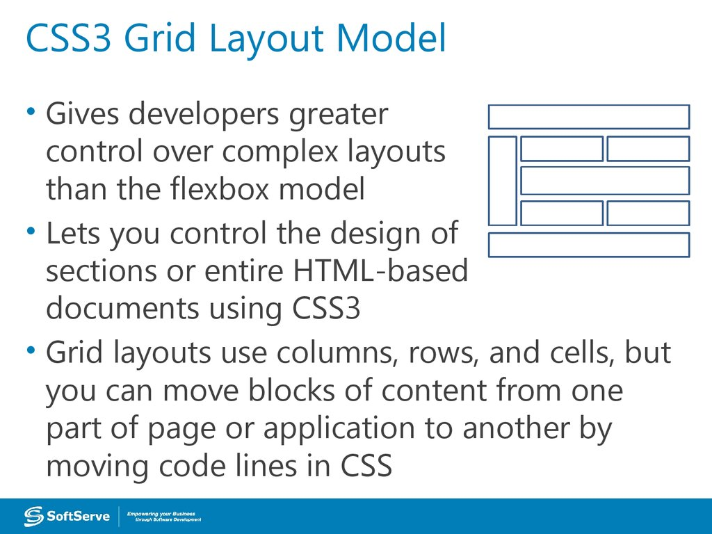 CSS3 Grid Layout Model