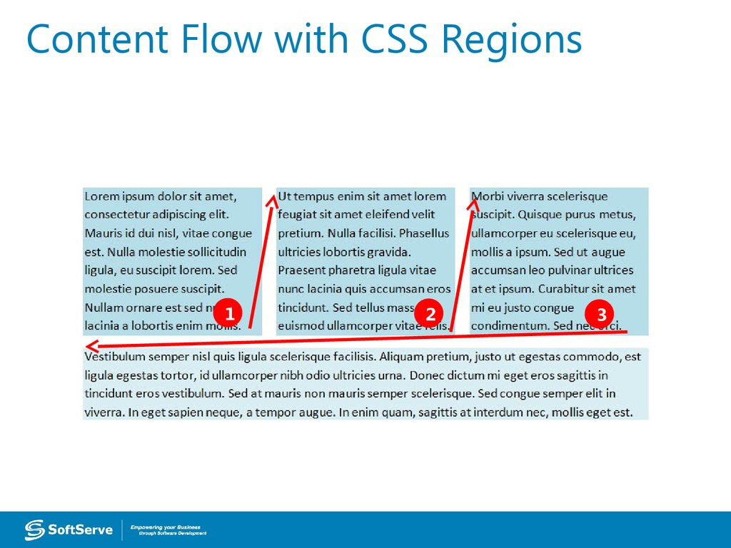 Content Flow with CSS Regions