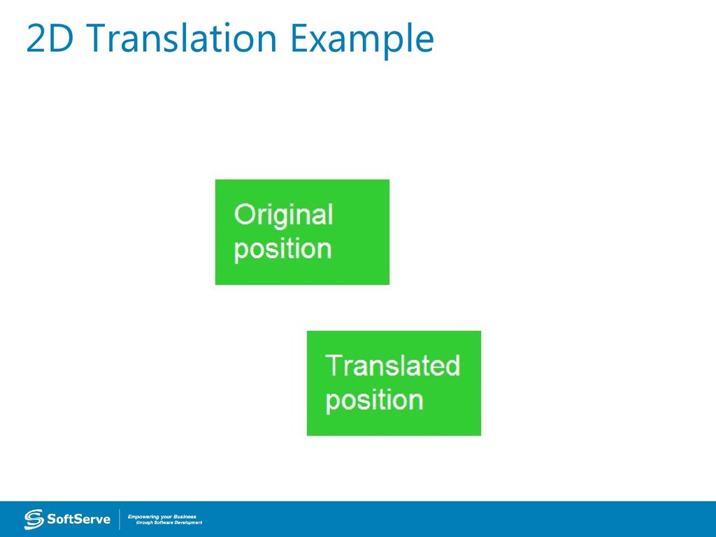 2D Translation Example