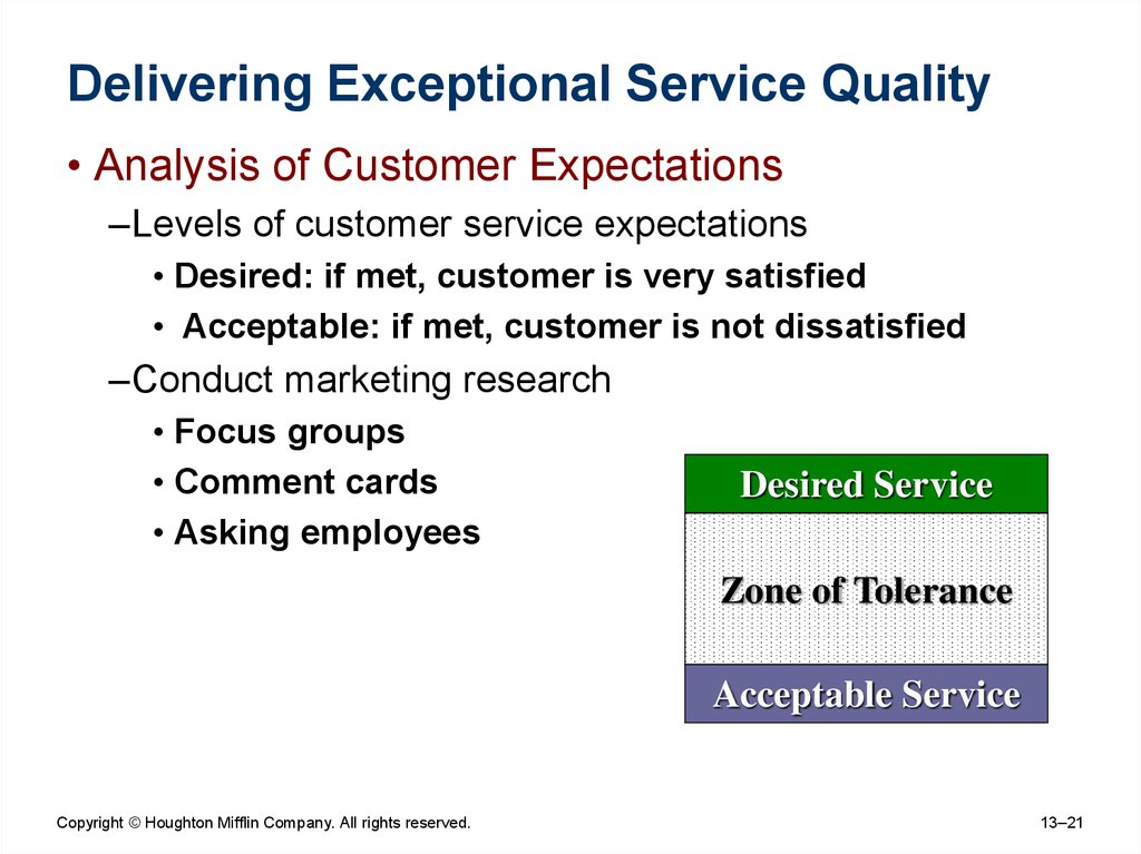 service quality and customer expectation