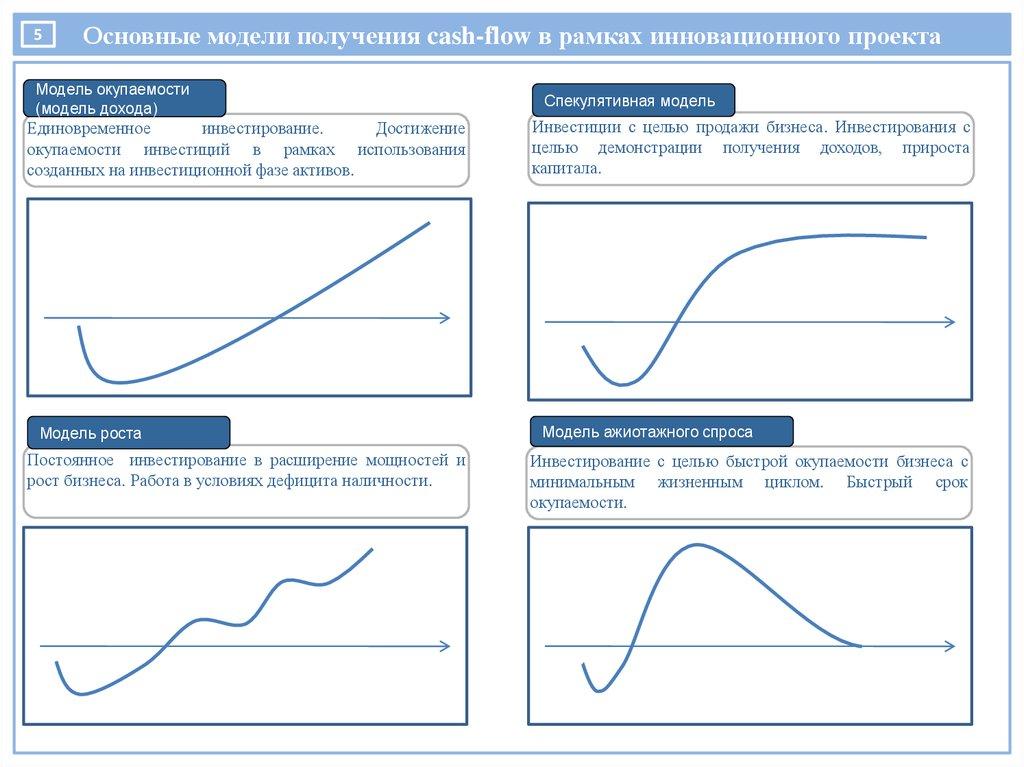 Coherent Analytic