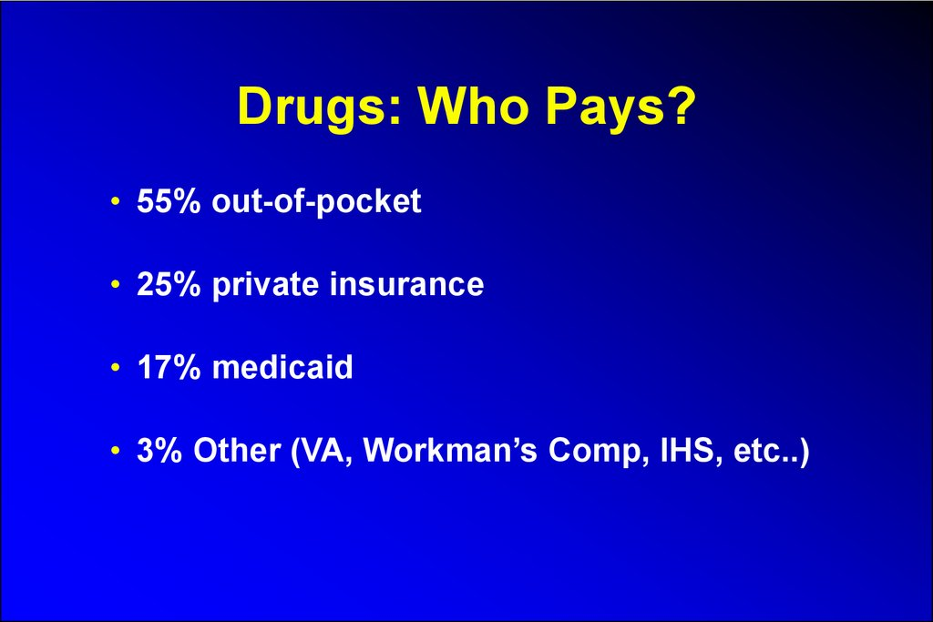 Drugs: Who Pays?