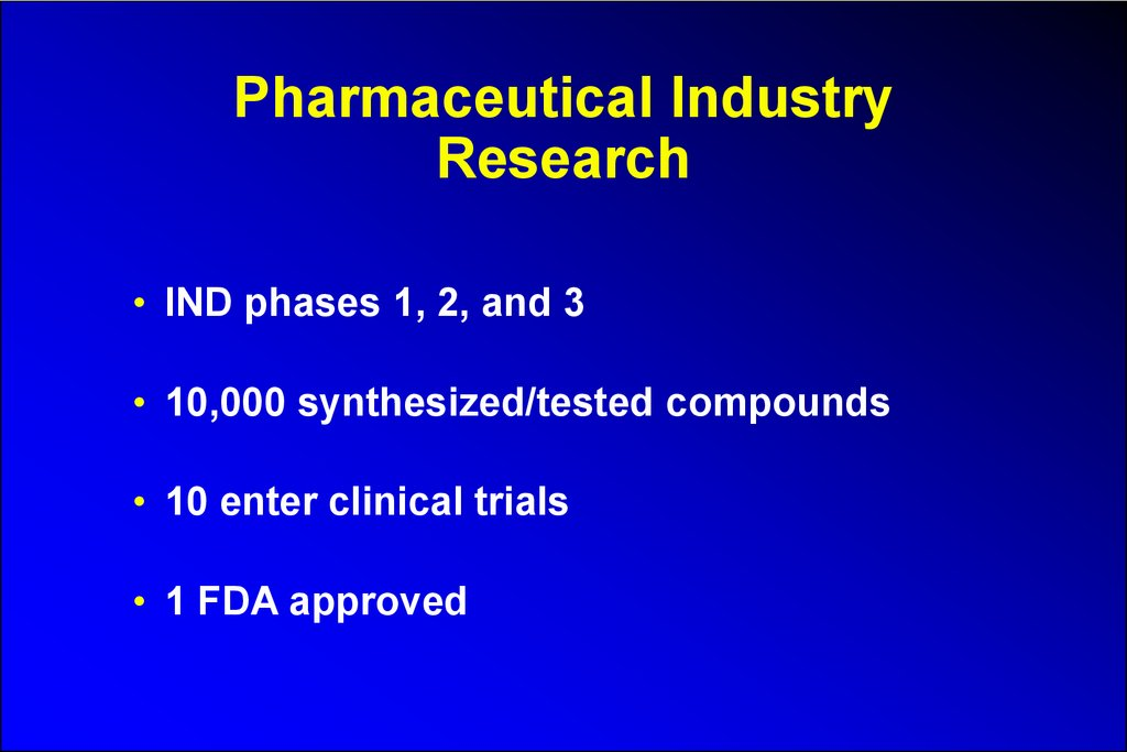 Pharmaceutical Industry Research