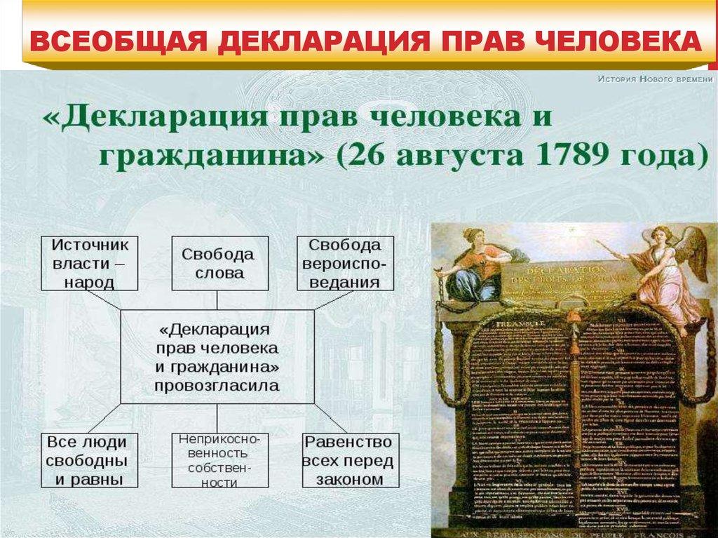 декларация прав человека фото обложки малыша
