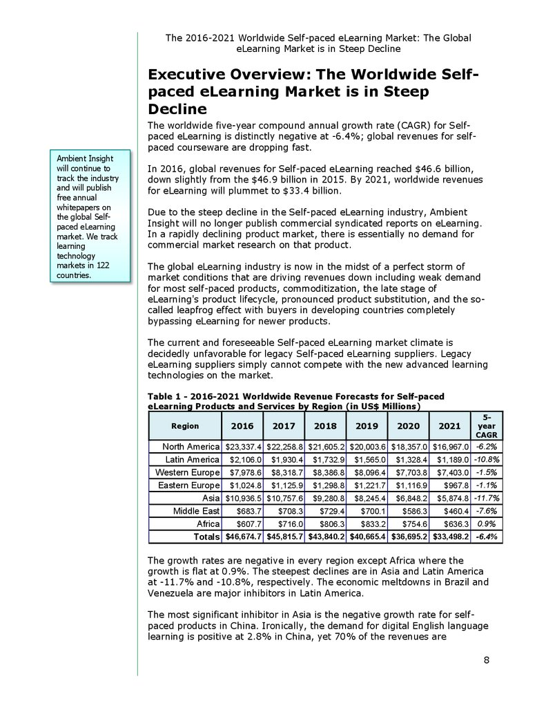 The 2016 2021 worldwide self paced elearning market the global elearning market is in steep decline executive overview the worldwide selfpaced elearning market is in steep decline the worldwide five year compound fandeluxe Images