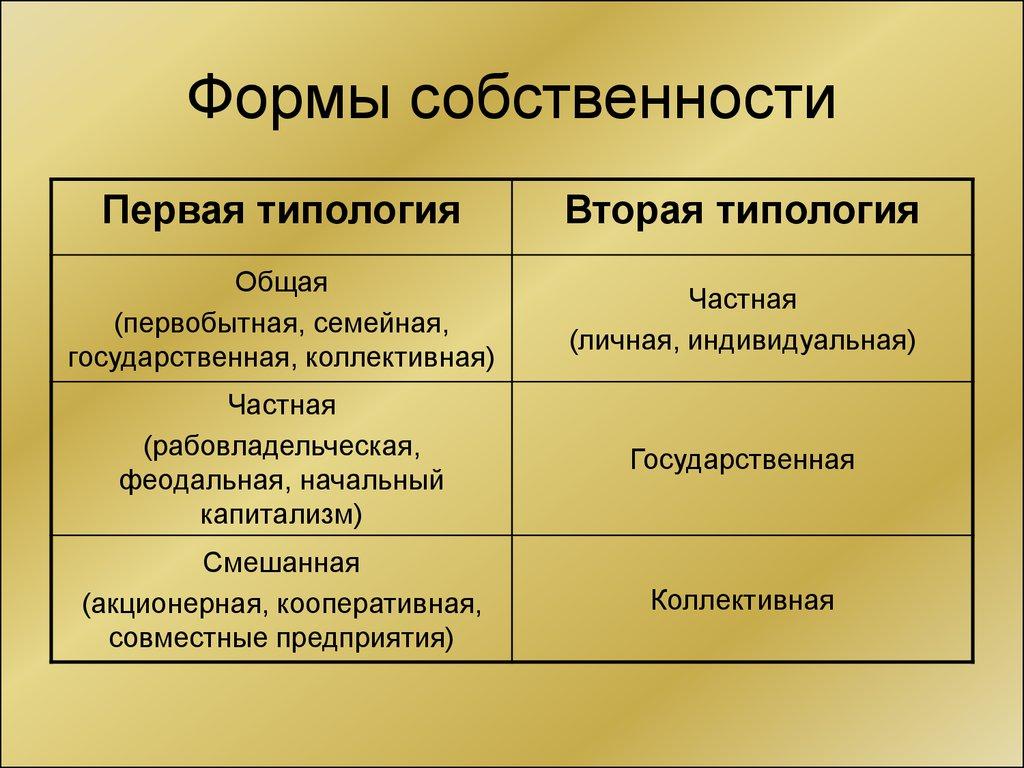 производители, зарекомендовавшие формы собственности и их классификацияэ поверхности