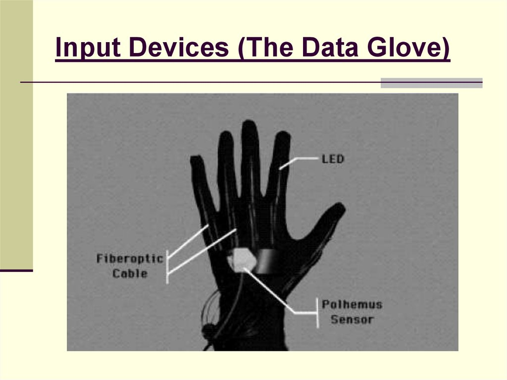 Input Devices (The Data Glove)