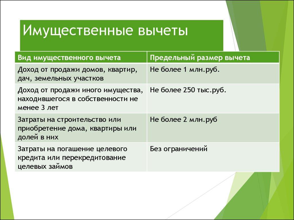 статья 220 имущественные налоговые вычеты компания