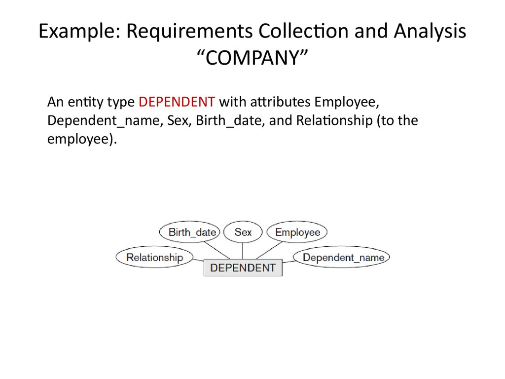"Example: Requirements Collection and Analysis ""COMPANY"""