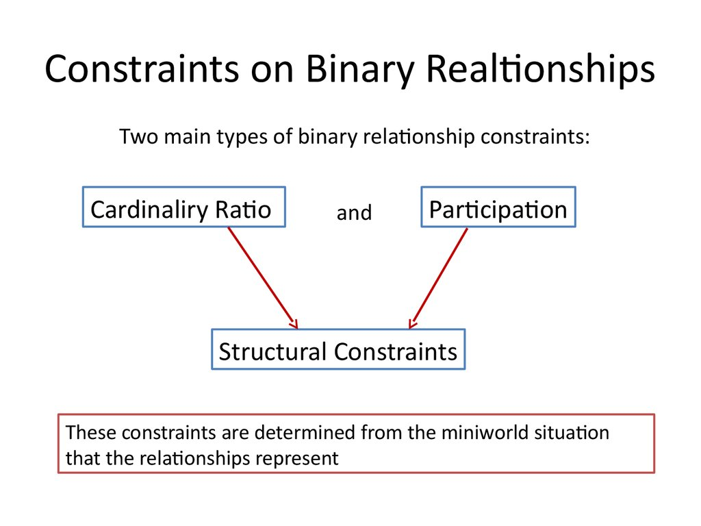 Constraints on Binary Realtionships
